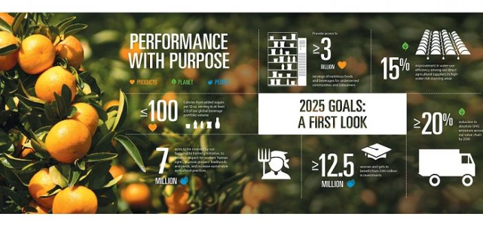 pepsico-performance-with-purpose-infographic-12-hr
